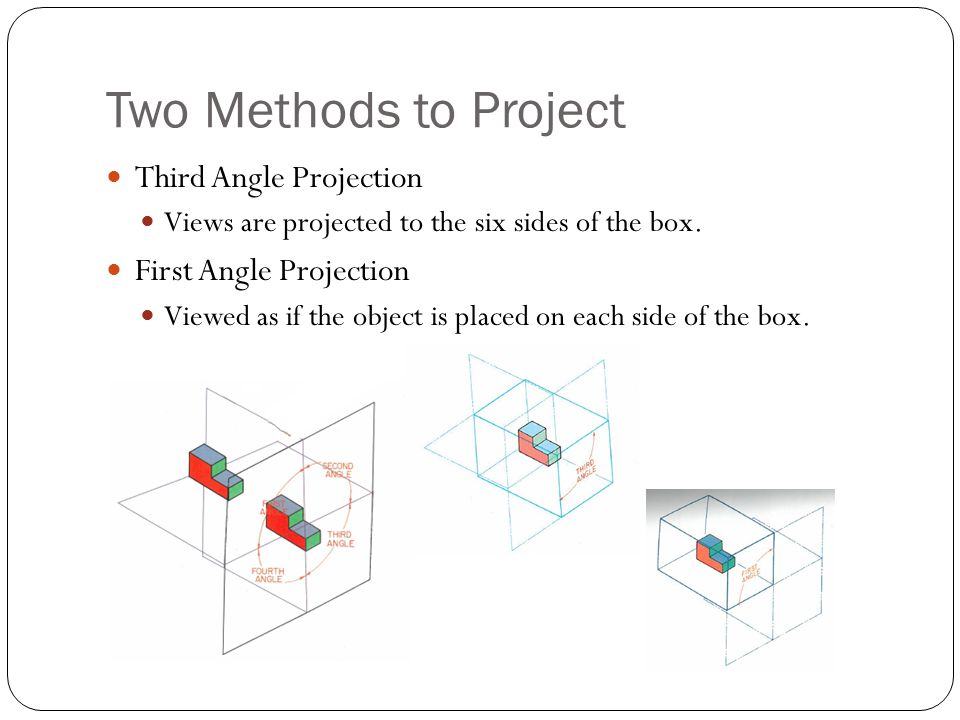 Two Methods to Project Third Angle Projection First Angle Projection