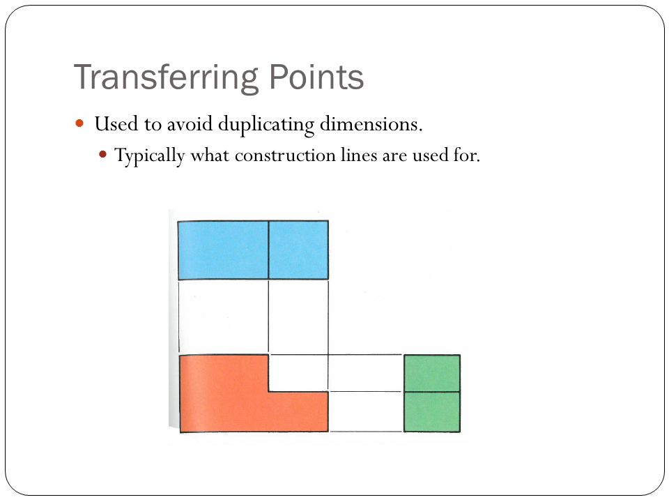 Transferring Points Used to avoid duplicating dimensions.