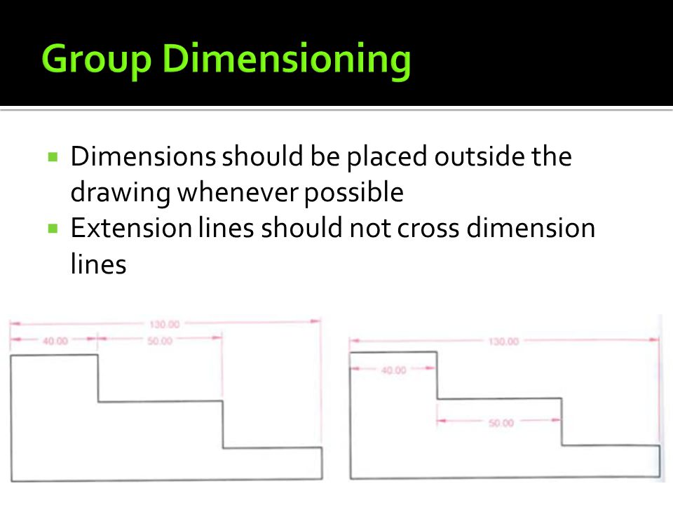 Group Dimensioning Dimensions should be placed outside the drawing whenever possible.