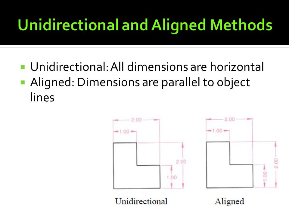 Unidirectional and Aligned Methods