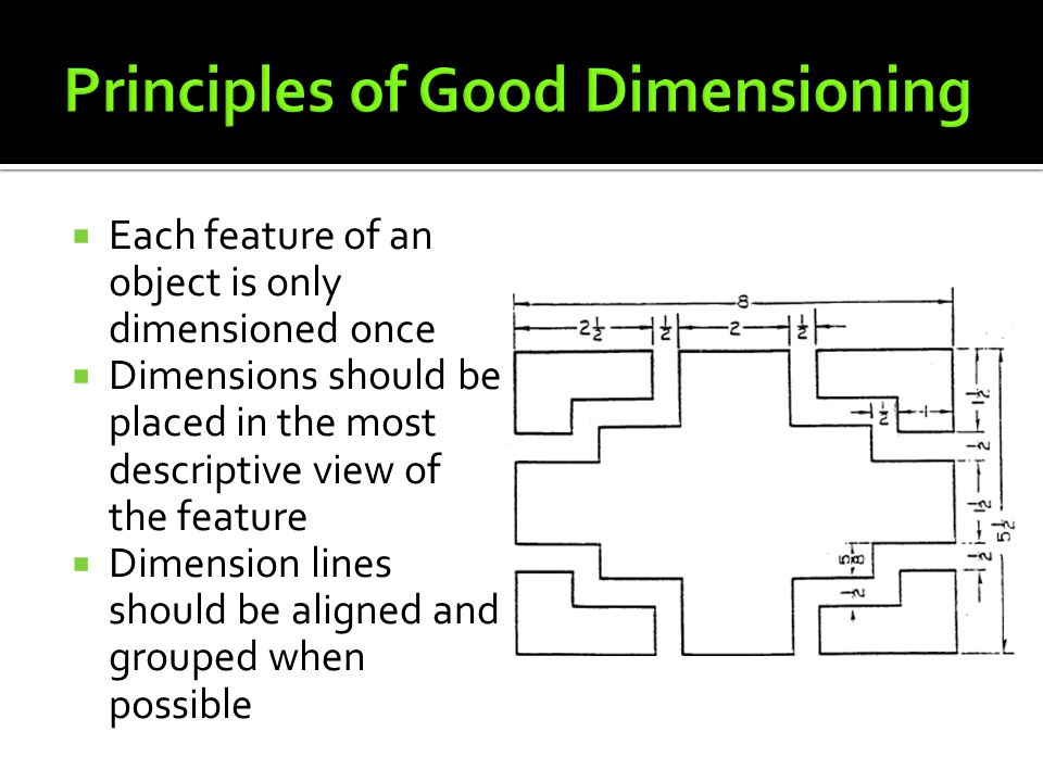 Principles of Good Dimensioning
