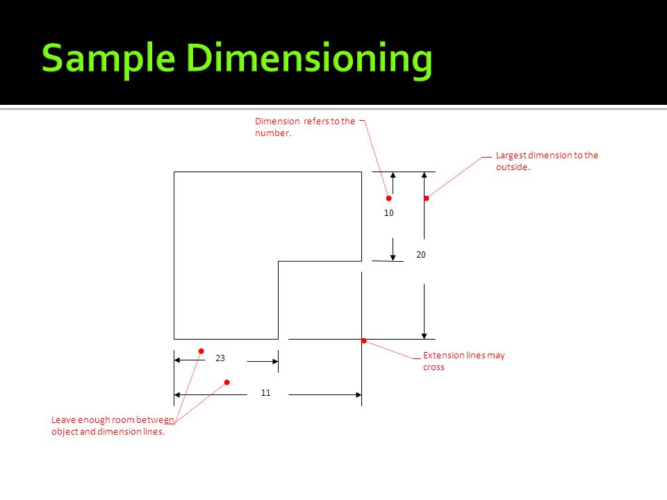 Sample Dimensioning Dimension refers to the number.