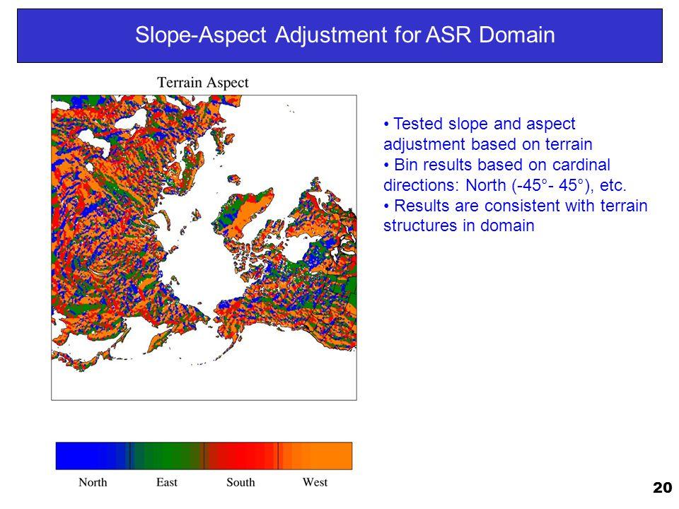 Slope-Aspect Adjustment for ASR Domain