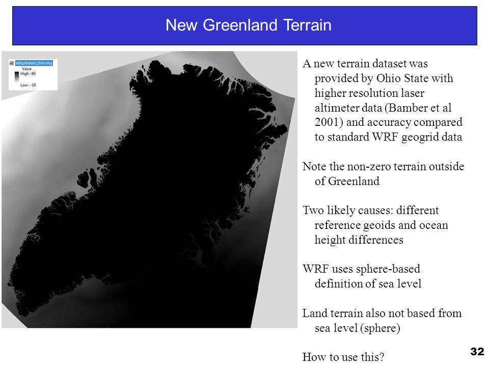 New Greenland Terrain