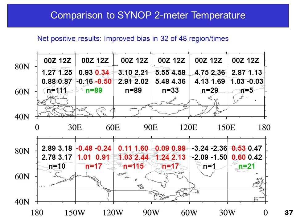 Comparison to SYNOP 2-meter Temperature