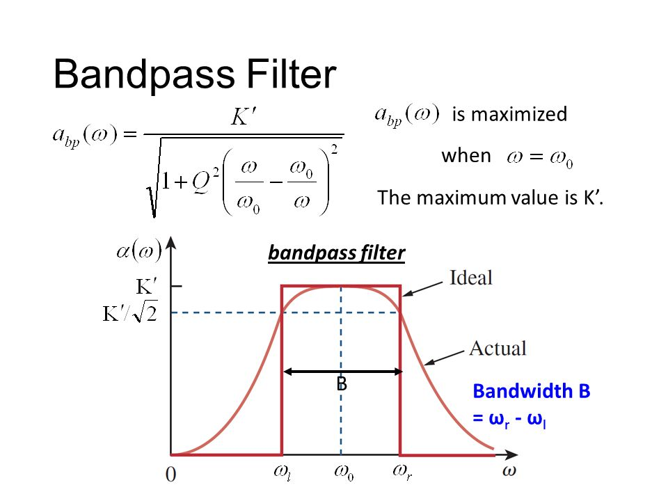 Bandpass Filter is maximized when The maximum value is K'.