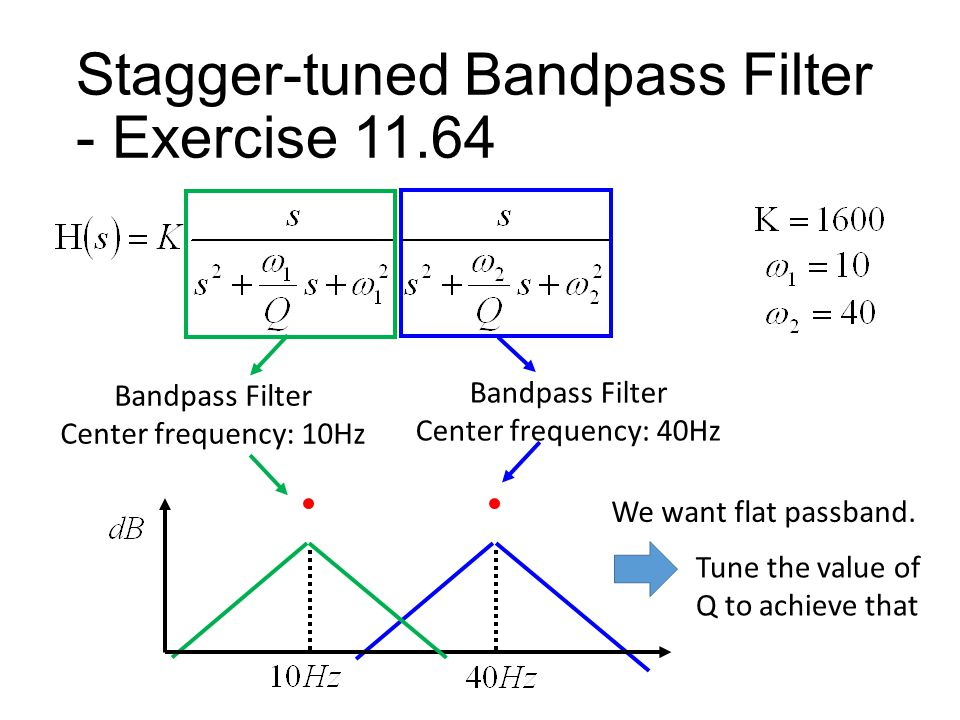 Stagger-tuned Bandpass Filter - Exercise 11.64