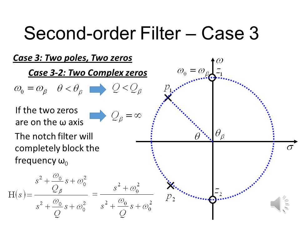Second-order Filter – Case 3