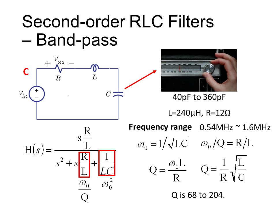 Second-order RLC Filters – Band-pass