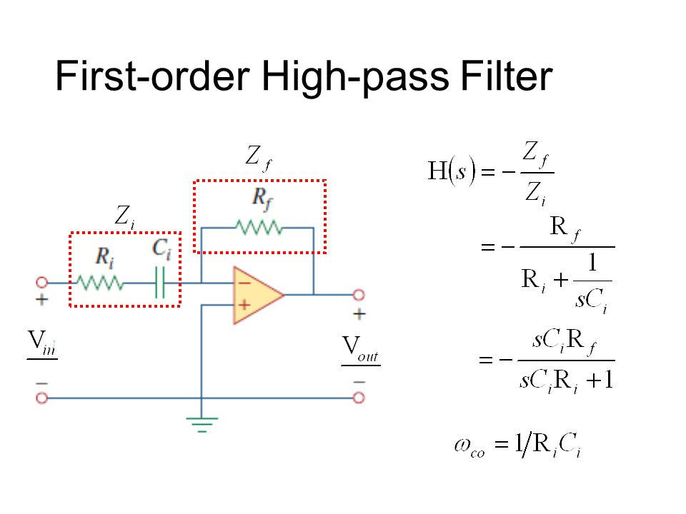 First-order High-pass Filter