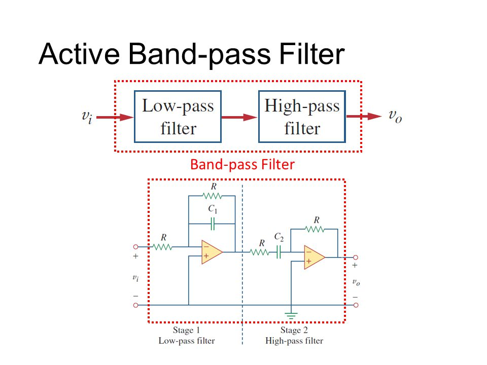 Active Band-pass Filter