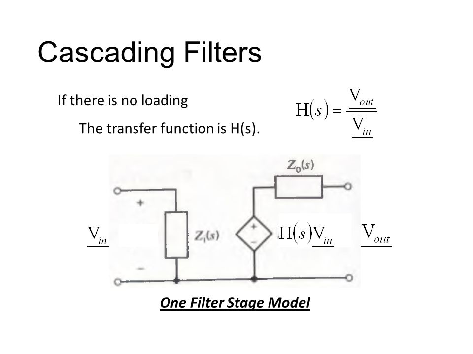 The transfer function is H(s).