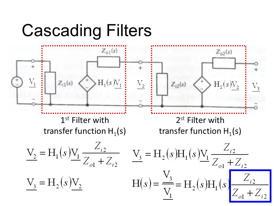 Cascading Filters 1st Filter with transfer function H1(s)