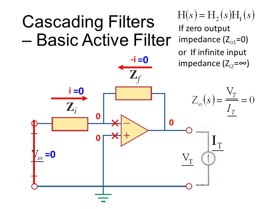 Cascading Filters – Basic Active Filter