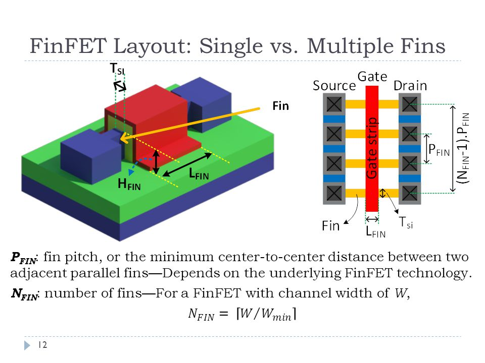 FinFET Layout: Single vs. Multiple Fins