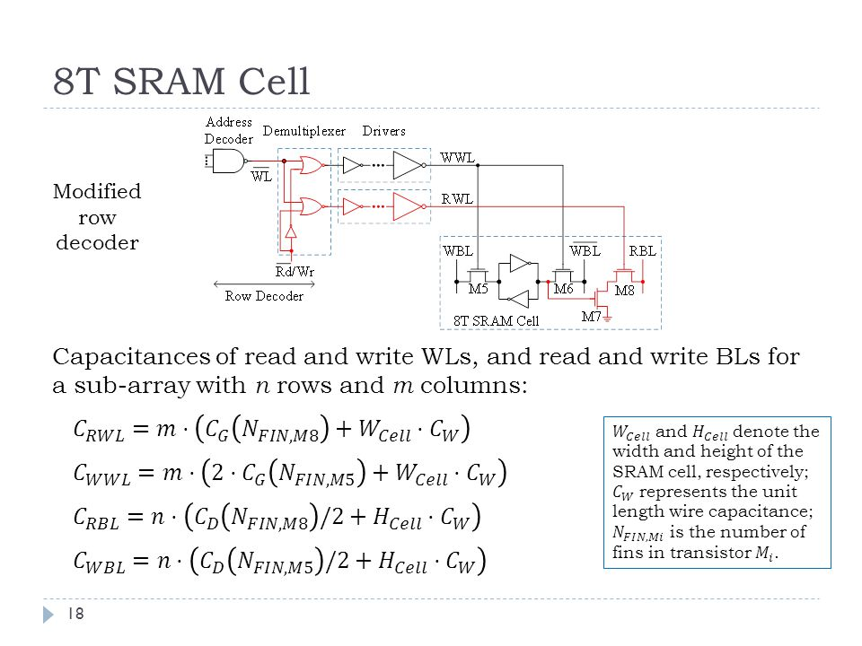 8T SRAM Cell Modified row decoder. Capacitances of read and write WLs, and read and write BLs for a sub-array with n rows and m columns: