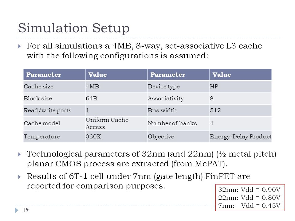 Simulation Setup For all simulations a 4MB, 8-way, set-associative L3 cache with the following configurations is assumed: