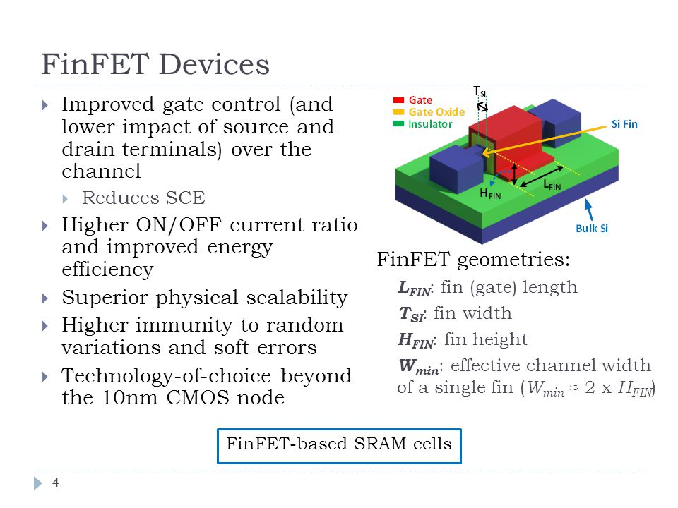 FinFET-based SRAM cells