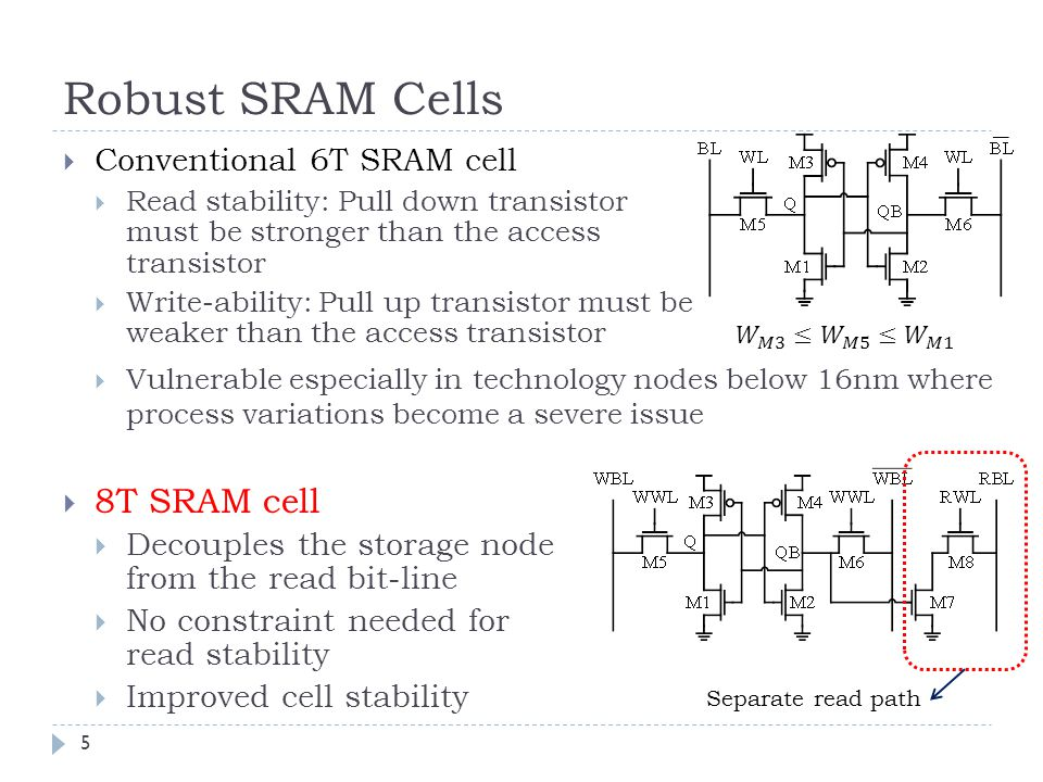 Robust SRAM Cells 8T SRAM cell Conventional 6T SRAM cell