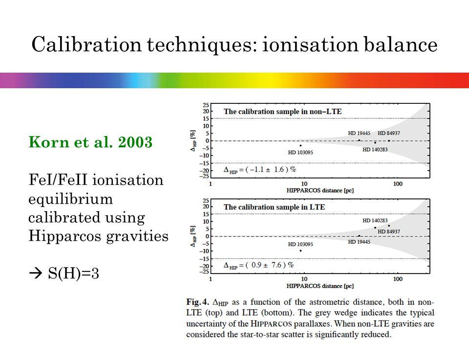 Calibration techniques: ionisation balance