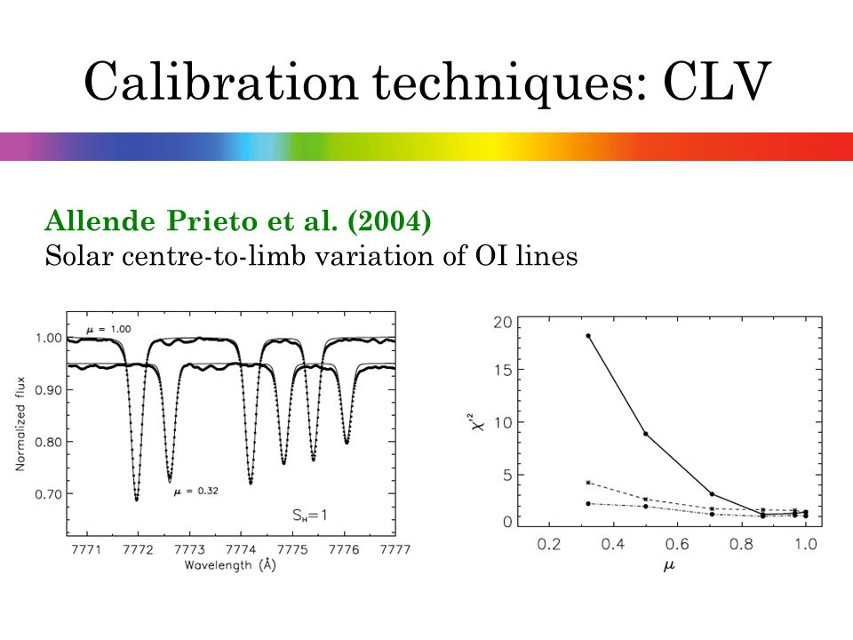 Calibration techniques: CLV