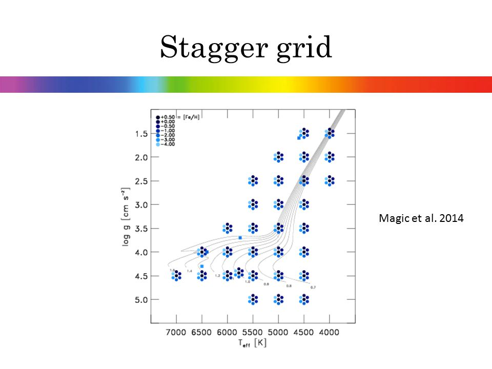 Stagger grid Magic et al. 2014