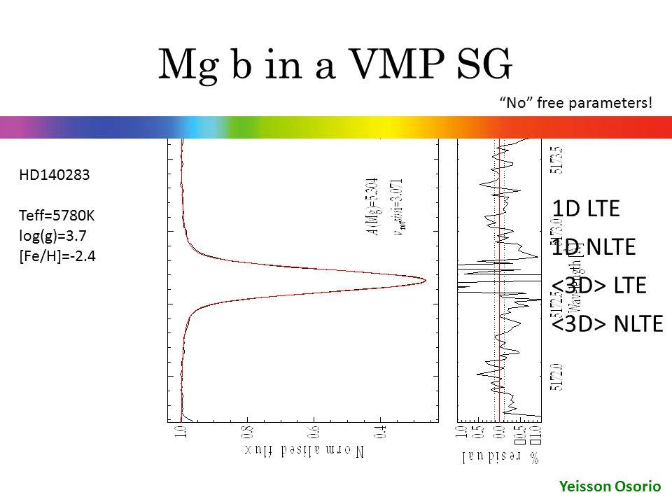 Mg b in a VMP SG 1D LTE 1D NLTE <3D> LTE <3D> NLTE