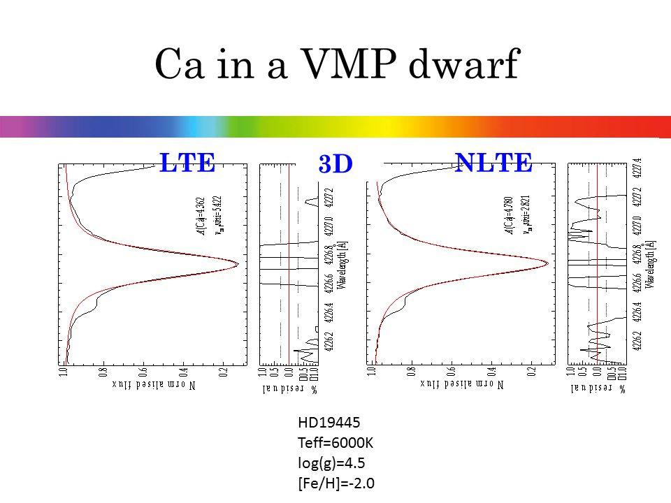 Ca in a VMP dwarf LTE 1D 3D <3D> NLTE HD19445 Teff=6000K