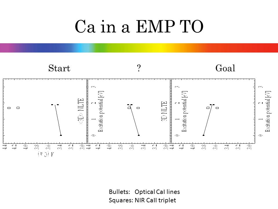 Ca in a EMP TO Start Goal Bullets: Optical CaI lines