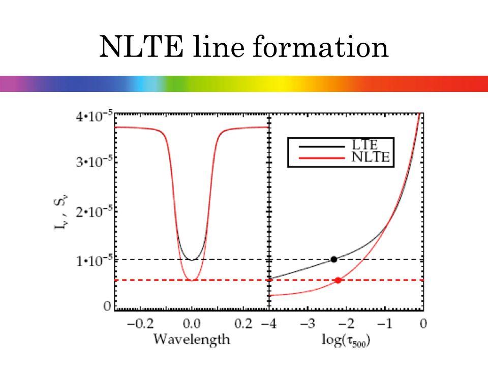 NLTE line formation