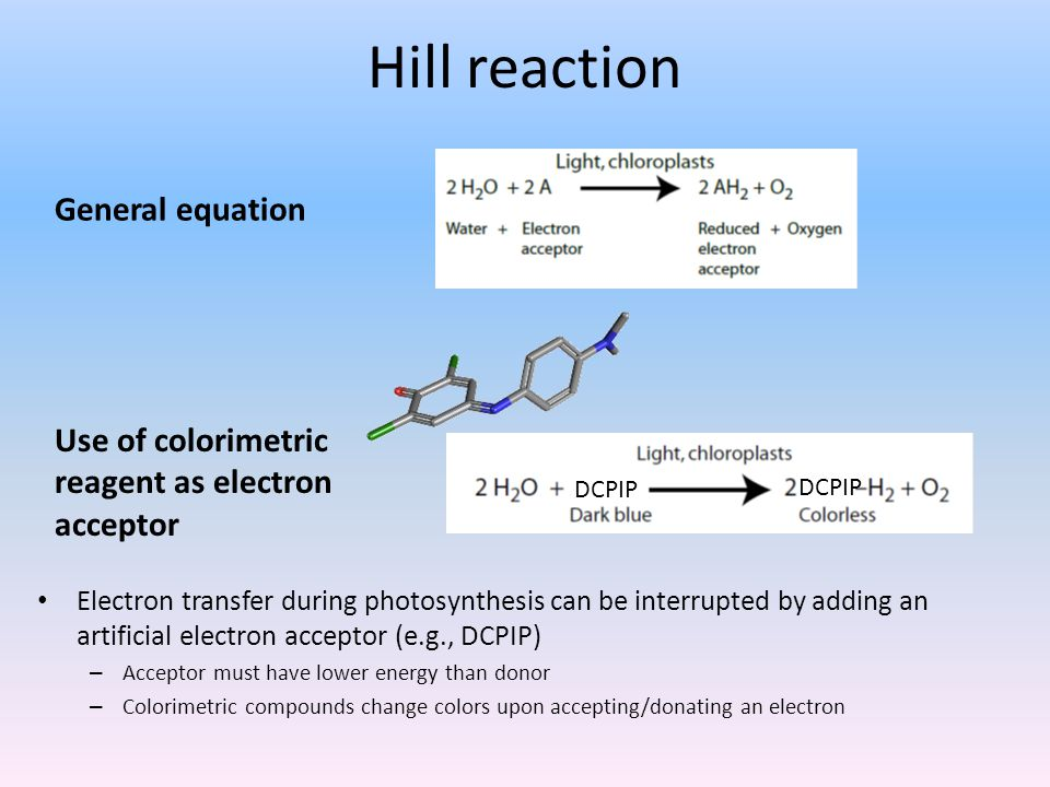Hill reaction General equation