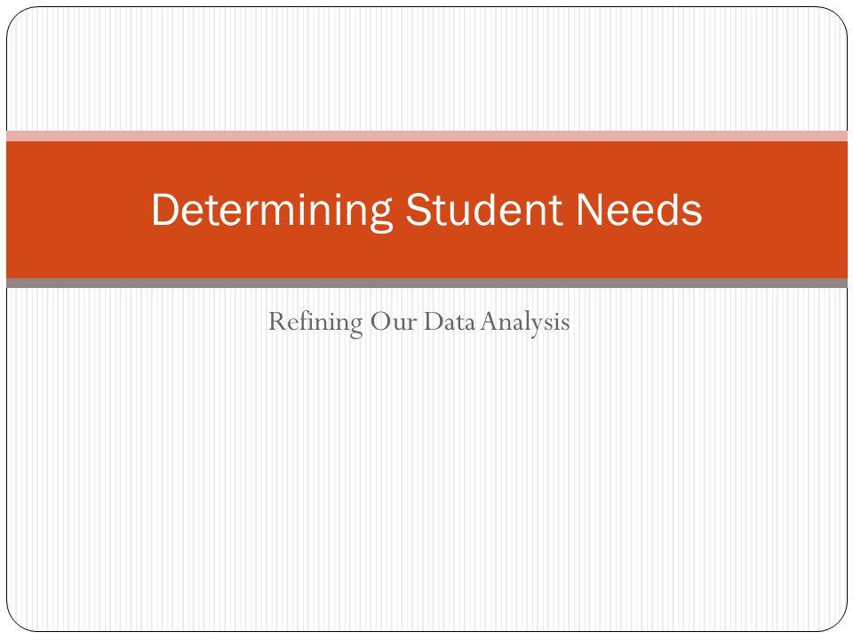 Determining Student Needs
