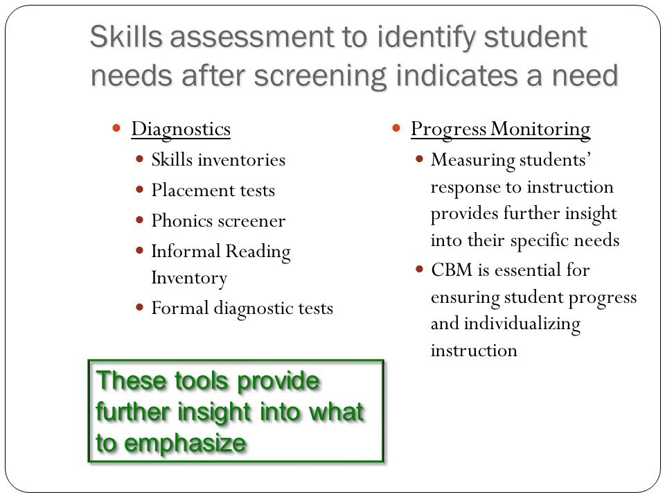 Skills assessment to identify student needs after screening indicates a need