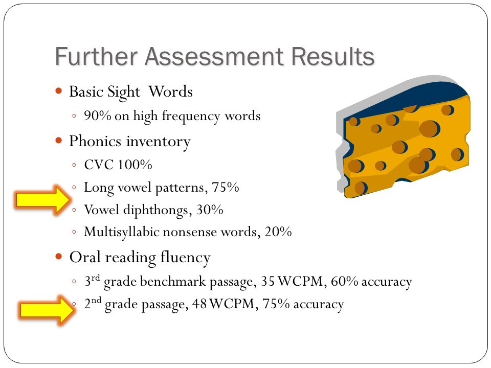 Further Assessment Results