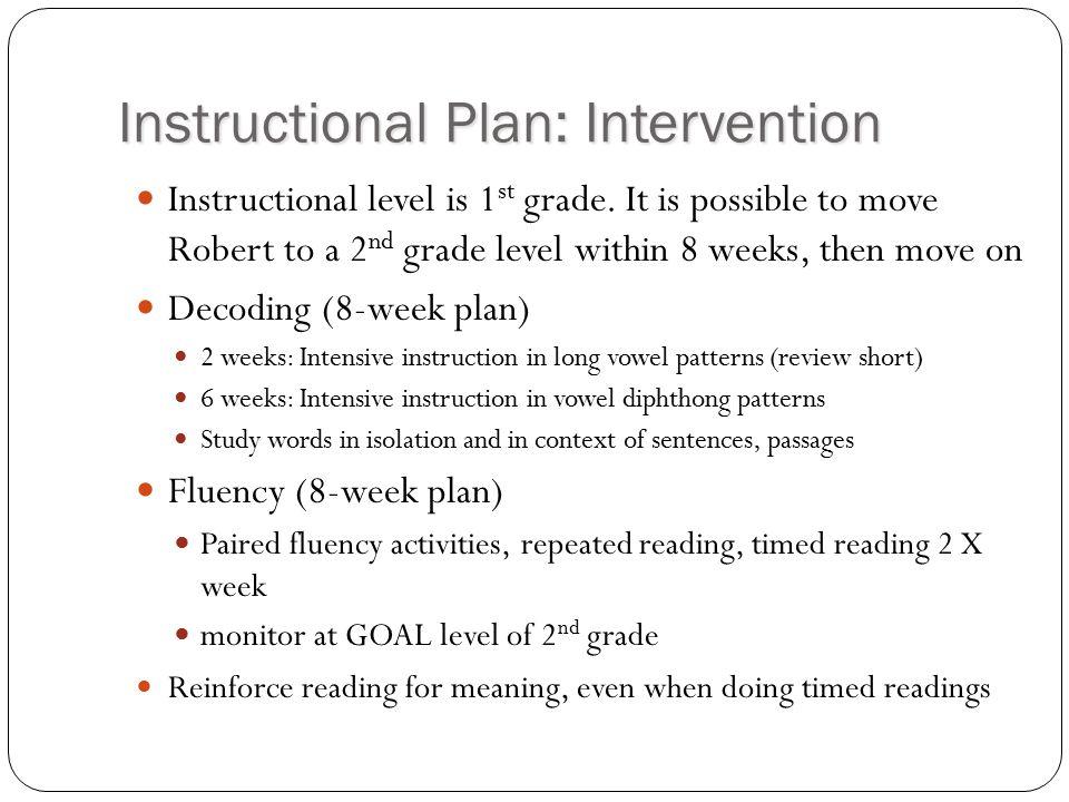 Instructional Plan: Intervention