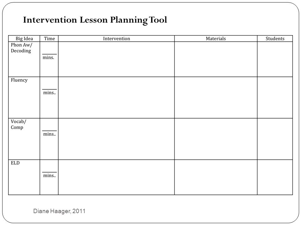 Intervention Lesson Planning Tool
