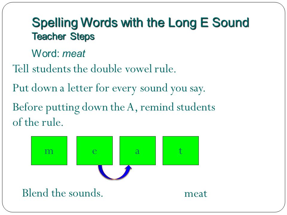 Spelling Words with the Long E Sound Teacher Steps