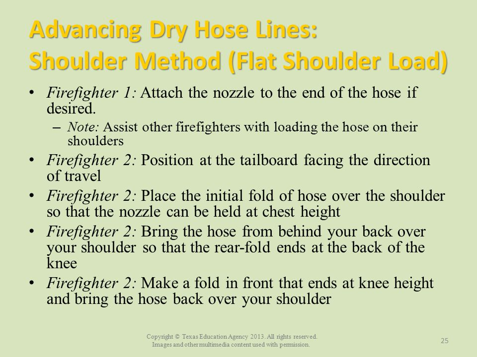 Advancing Dry Hose Lines: Shoulder Method (Flat Shoulder Load)