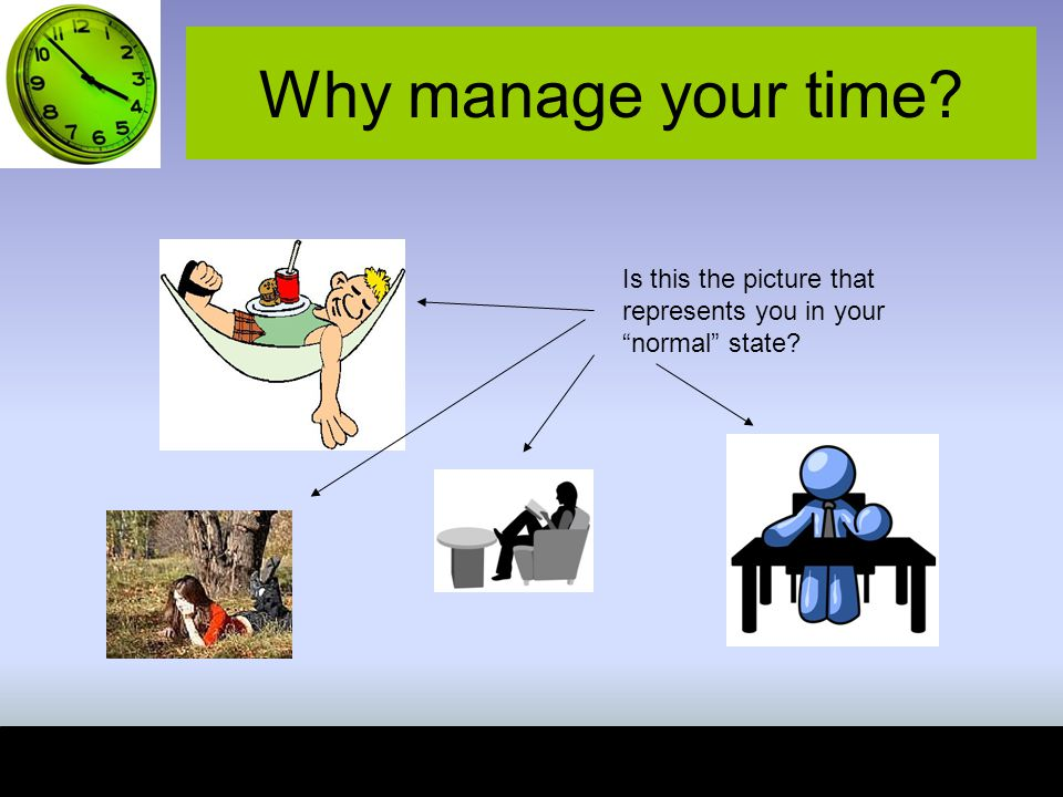Why manage your time Is this the picture that