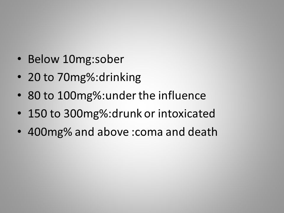 Below 10mg:sober 20 to 70mg%:drinking. 80 to 100mg%:under the influence. 150 to 300mg%:drunk or intoxicated.