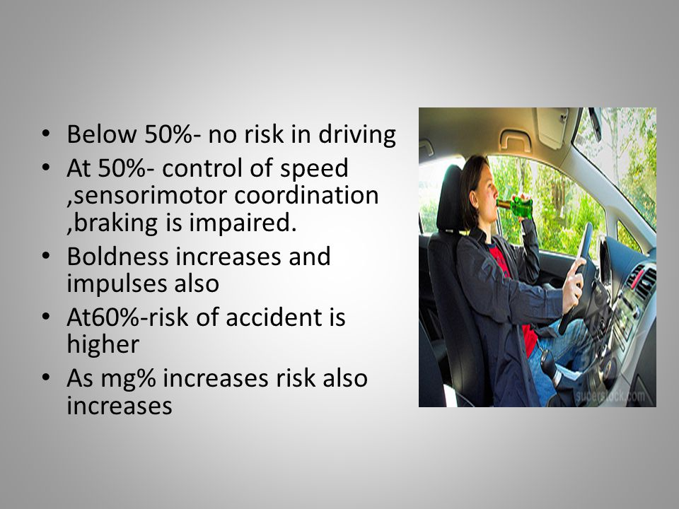 Below 50%- no risk in driving