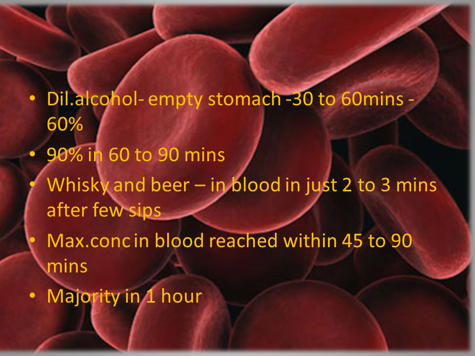 Dil.alcohol- empty stomach -30 to 60mins -60%