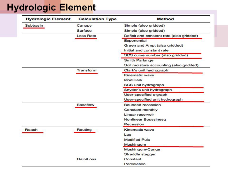 Hydrologic Element