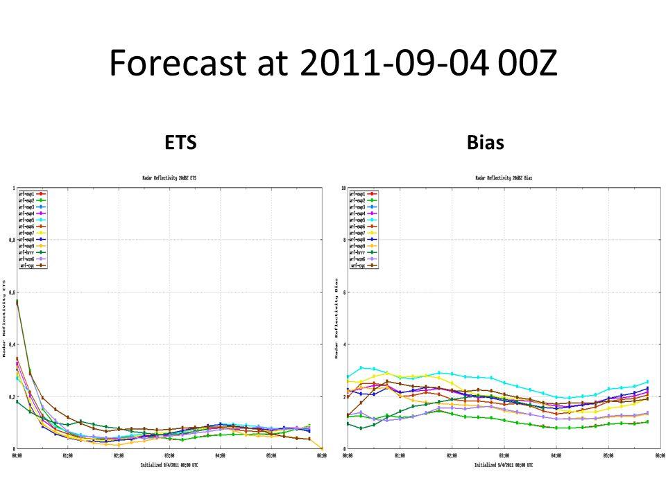Forecast at 2011-09-04 00Z ETS Bias