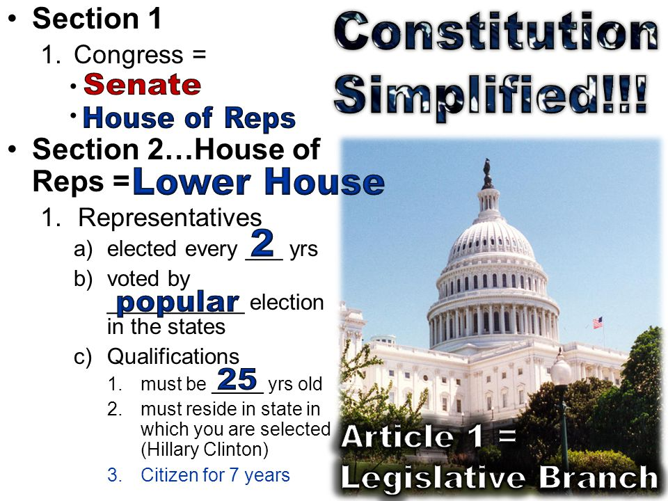 Constitution Simplified!!! Senate House of Reps Lower House 2 popular