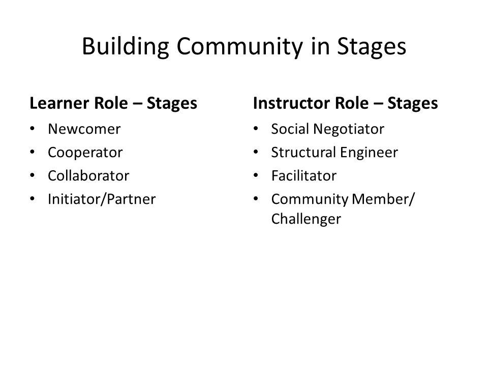 Building Community in Stages