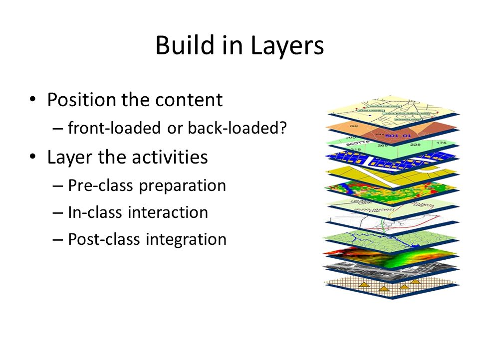 Build in Layers Position the content Layer the activities