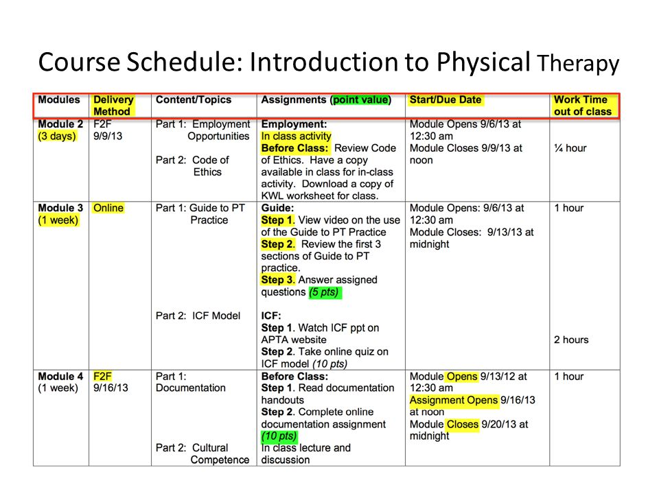 Course Schedule: Introduction to Physical Therapy