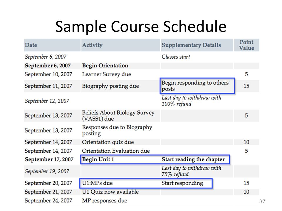Sample Course Schedule