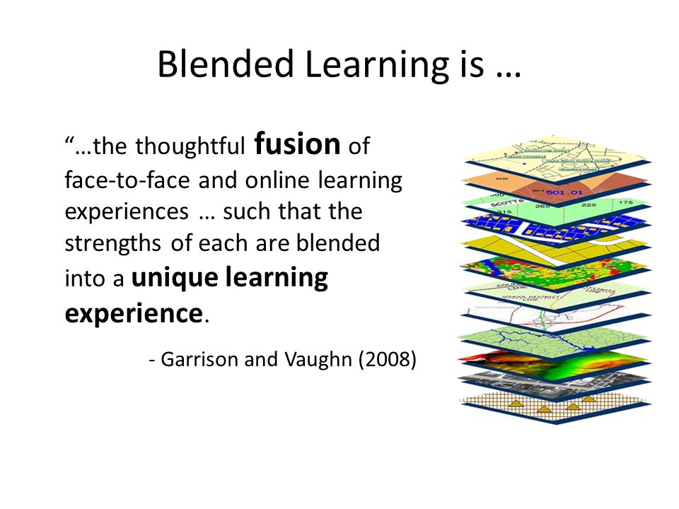 Blended Learning is … - Garrison and Vaughn (2008)